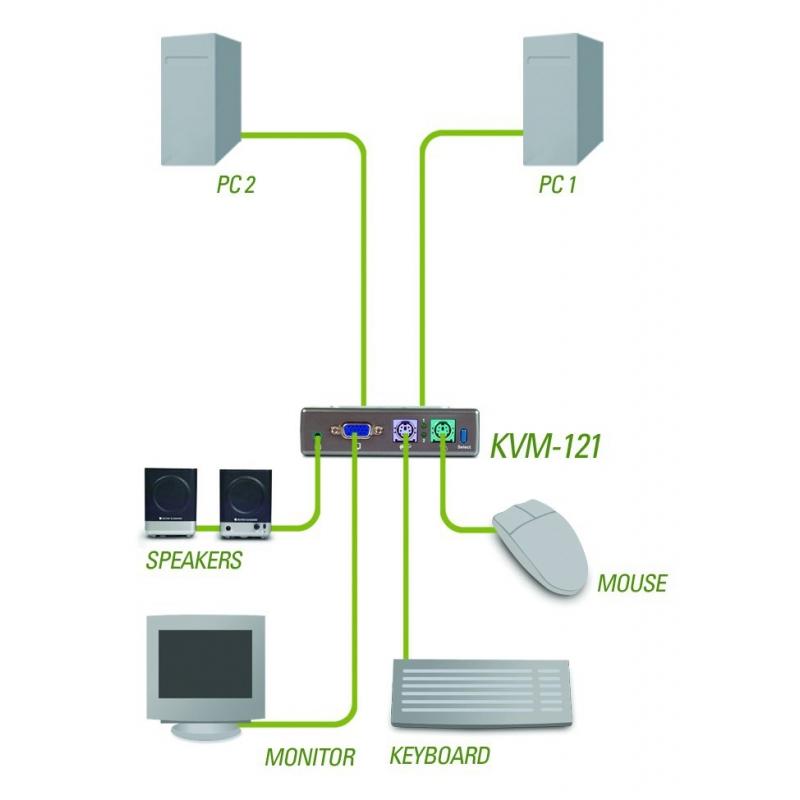 D-Link KVM-121 2-Port-2